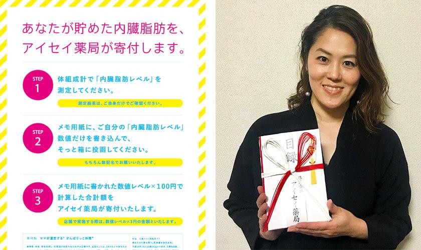 左:イベントや店舗で実施した寄付の内容 右:がんばりっこ仲間 林英美子代表