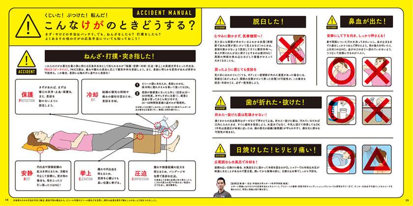 HGM vol.30「きず・やけど」 pp.14-15『こんなけがのときどうする?』