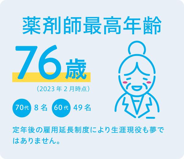 薬剤師最高年齢